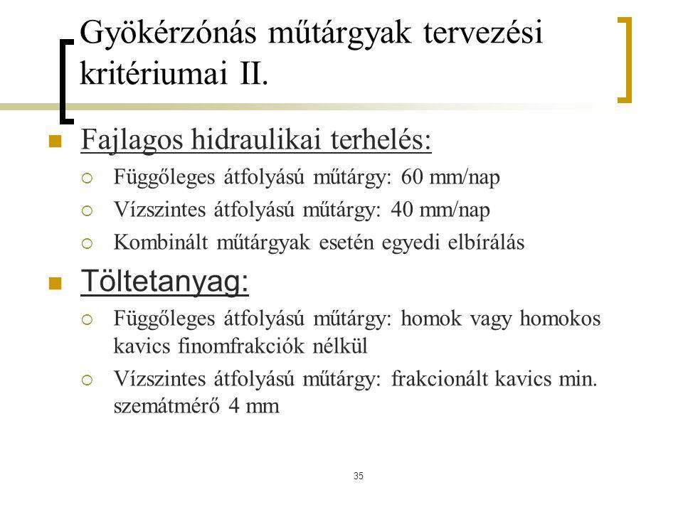 35 Gyökérzónás műtárgyak tervezési kritériumai II.