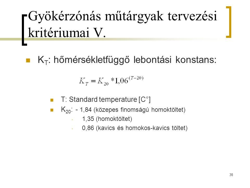 38 Gyökérzónás műtárgyak tervezési kritériumai V.