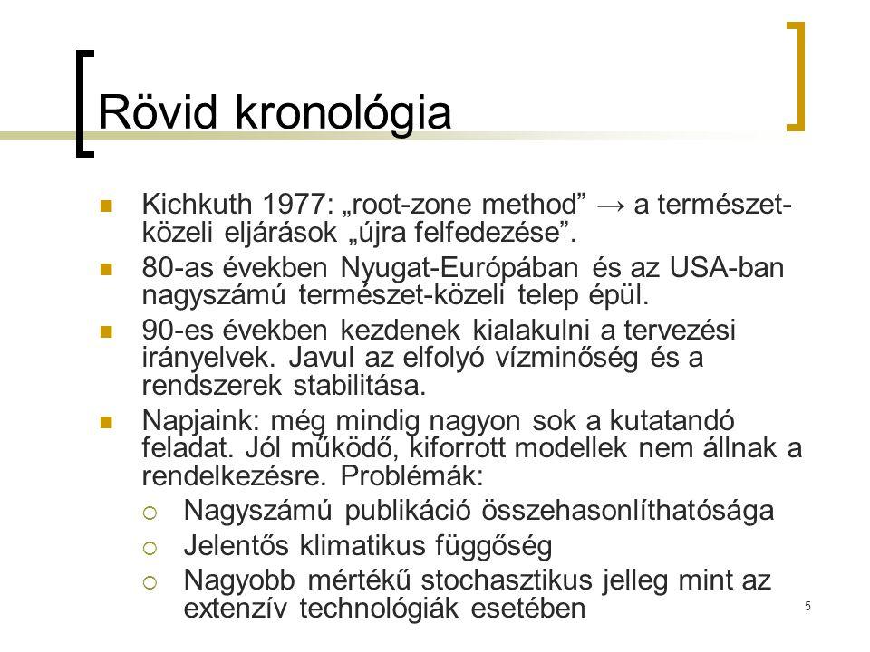 """5 Rövid kronológia Kichkuth 1977: """"root-zone method → a természet- közeli eljárások """"újra felfedezése ."""