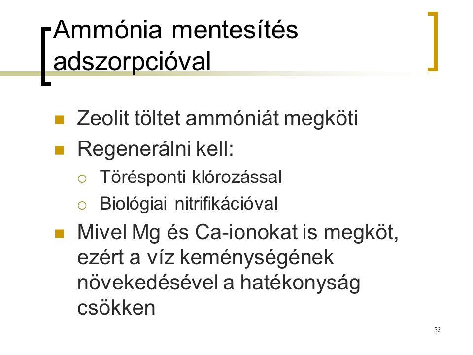 Ammónia mentesítés adszorpcióval Zeolit töltet ammóniát megköti Regenerálni kell:  Törésponti klórozással  Biológiai nitrifikációval Mivel Mg és Ca-ionokat is megköt, ezért a víz keménységének növekedésével a hatékonyság csökken 33