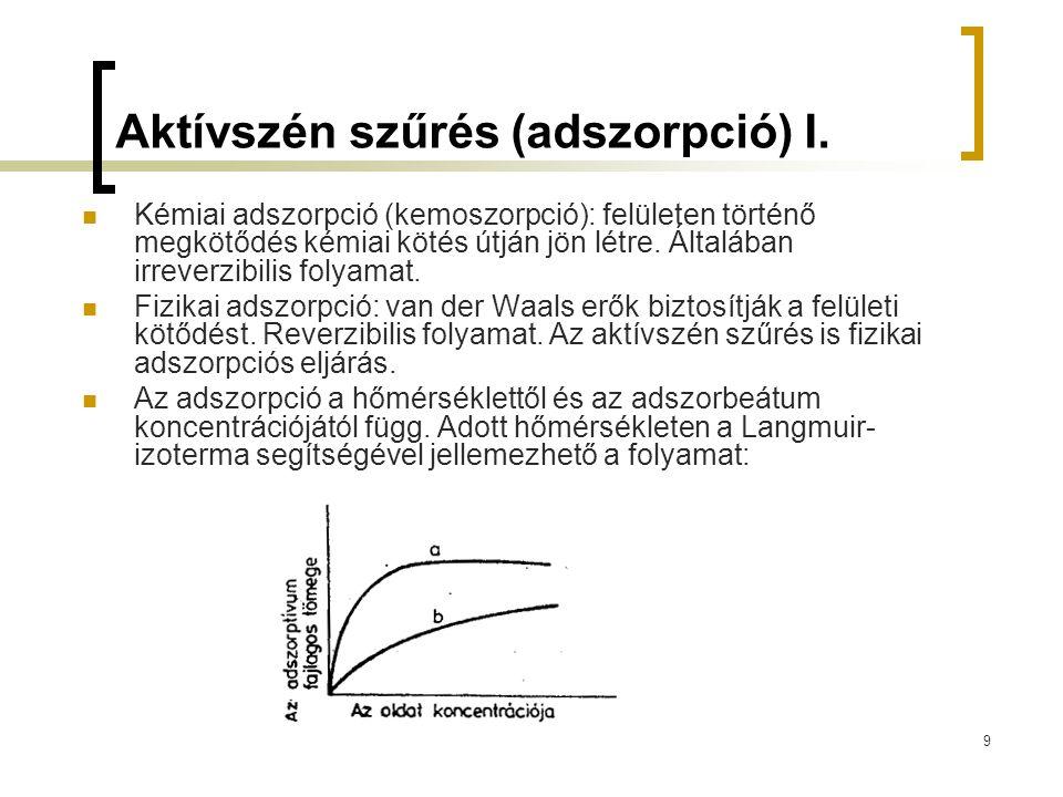 9 Aktívszén szűrés (adszorpció) I.