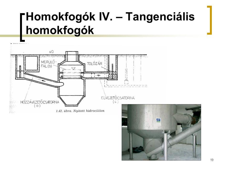 19 Homokfogók IV. – Tangenciális homokfogók