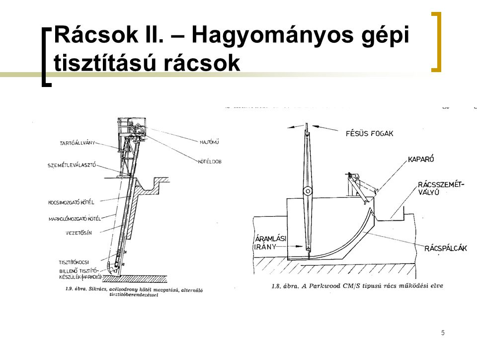 Rácsok III. - Gép tisztítású rács működése 1. 2. 3. 4.