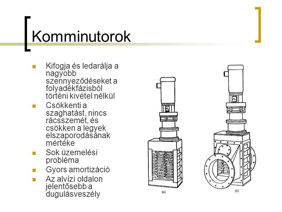Rácsszemét mennyisége Függ:  Pálcaköz  Szennyvíz minőség  Szennyvíz hozam  Szennyvízcsatorna hálózat típusa és minősége  Rácstípus  Stb..