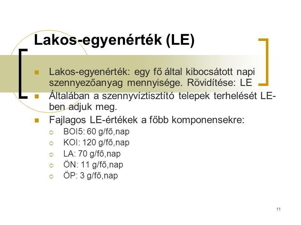 11 Lakos-egyenérték (LE) Lakos-egyenérték: egy fő által kibocsátott napi szennyezőanyag mennyisége. Rövidítése: LE Általában a szennyvíztisztító telep