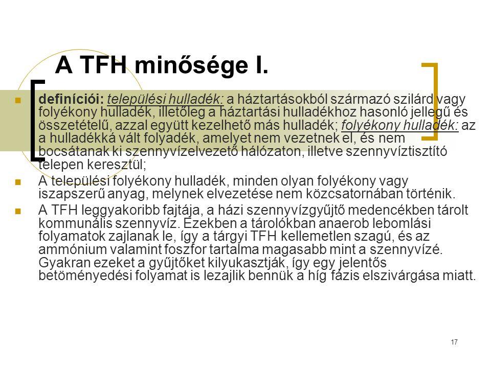 17 A TFH minősége I. definíciói: települési hulladék: a háztartásokból származó szilárd vagy folyékony hulladék, illetőleg a háztartási hulladékhoz ha