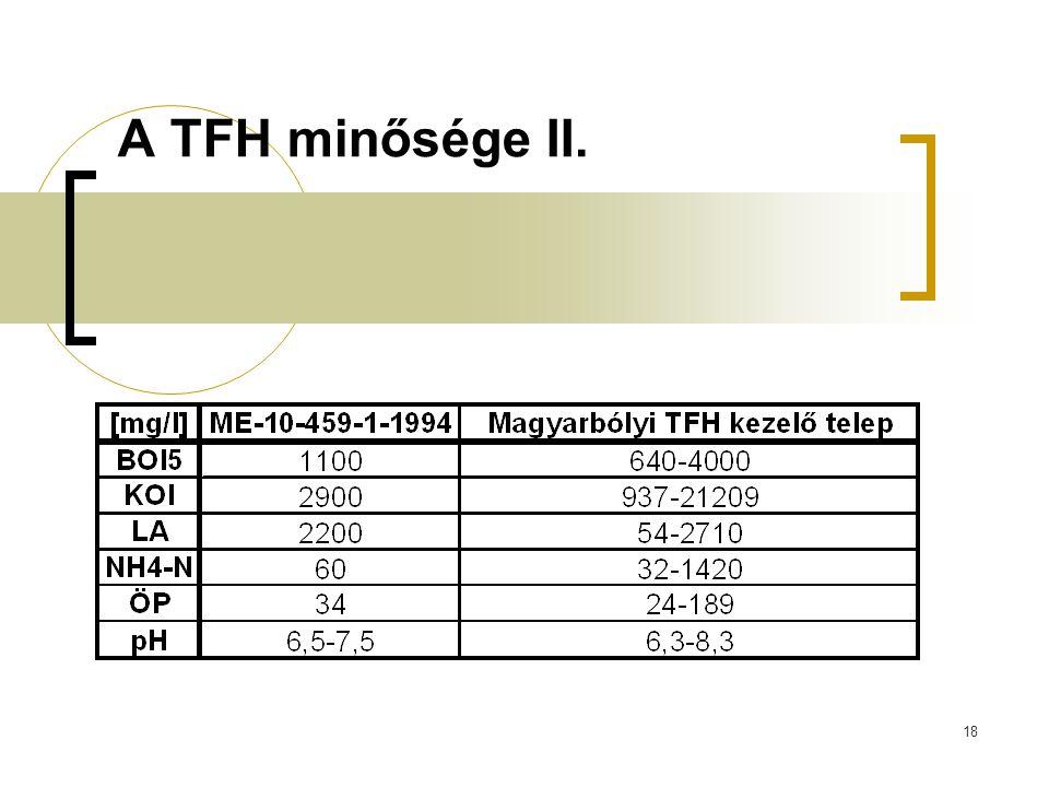 18 A TFH minősége II.