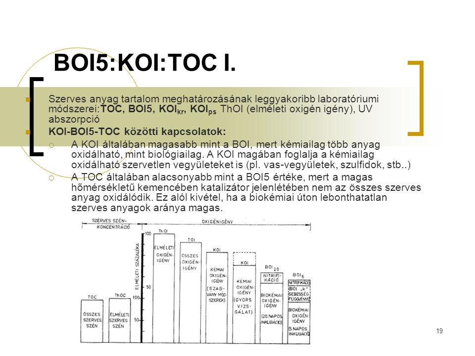 19 BOI5:KOI:TOC I. Szerves anyag tartalom meghatározásának leggyakoribb laboratóriumi módszerei:TOC, BOI5, KOI kr, KOI ps ThOI (elméleti oxigén igény)