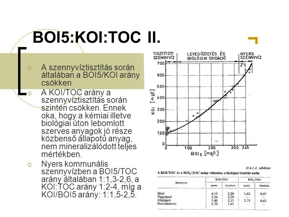 20 BOI5:KOI:TOC II.  A szennyvíztisztítás során általában a BOI5/KOI arány csökken  A KOI/TOC arány a szennyvíztisztítás során szintén csökken. Enne