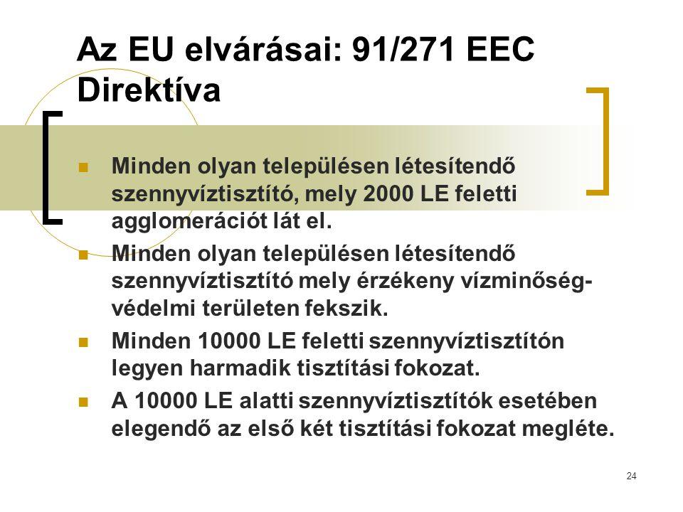 24 Az EU elvárásai: 91/271 EEC Direktíva Minden olyan településen létesítendő szennyvíztisztító, mely 2000 LE feletti agglomerációt lát el. Minden oly