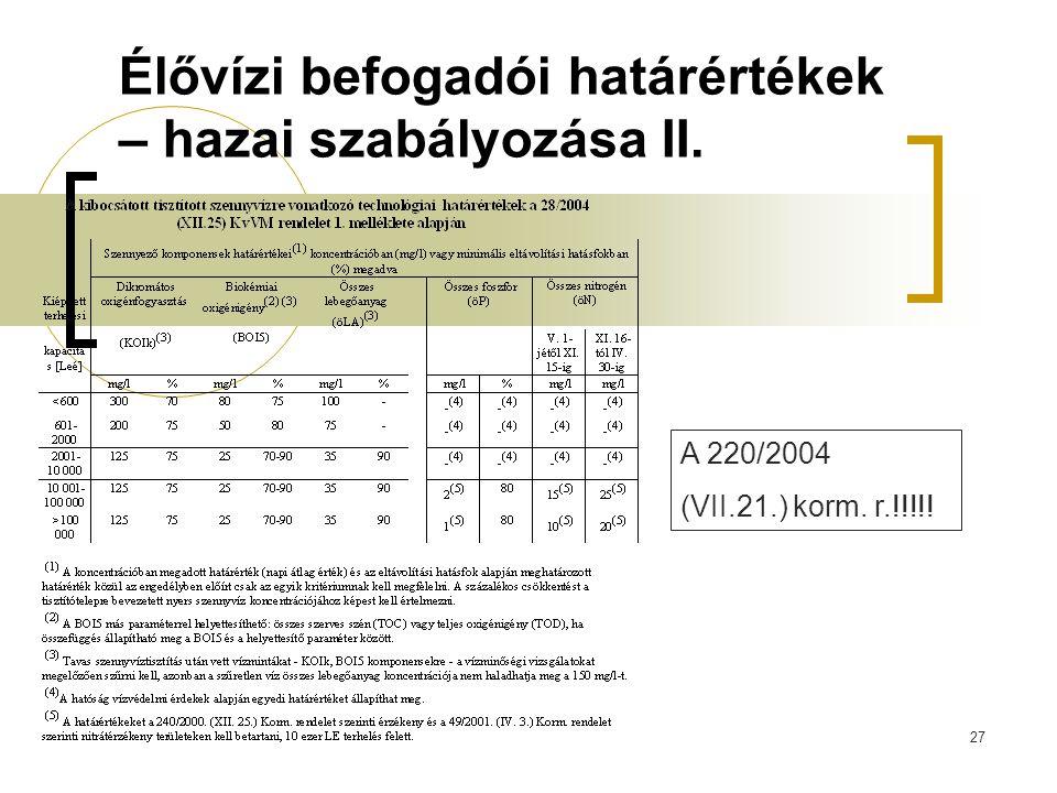 27 Élővízi befogadói határértékek – hazai szabályozása II. A 220/2004 (VII.21.) korm. r.!!!!!