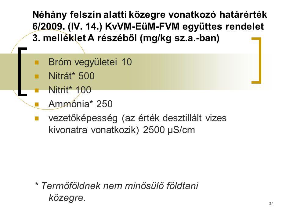 Néhány felszín alatti közegre vonatkozó határérték 6/2009. (IV. 14.) KvVM-EüM-FVM együttes rendelet 3. melléklet A részéből (mg/kg sz.a.-ban) Bróm veg