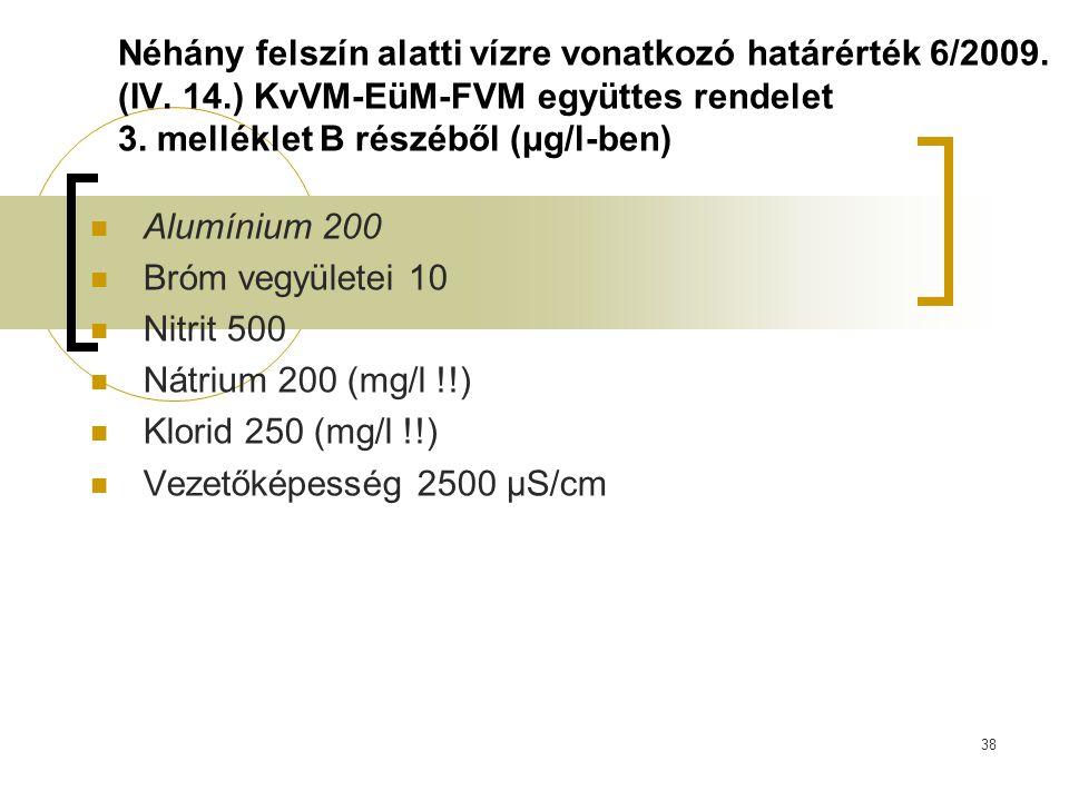 Néhány felszín alatti vízre vonatkozó határérték 6/2009. (IV. 14.) KvVM-EüM-FVM együttes rendelet 3. melléklet B részéből (μg/l-ben) Alumínium 200 Bró