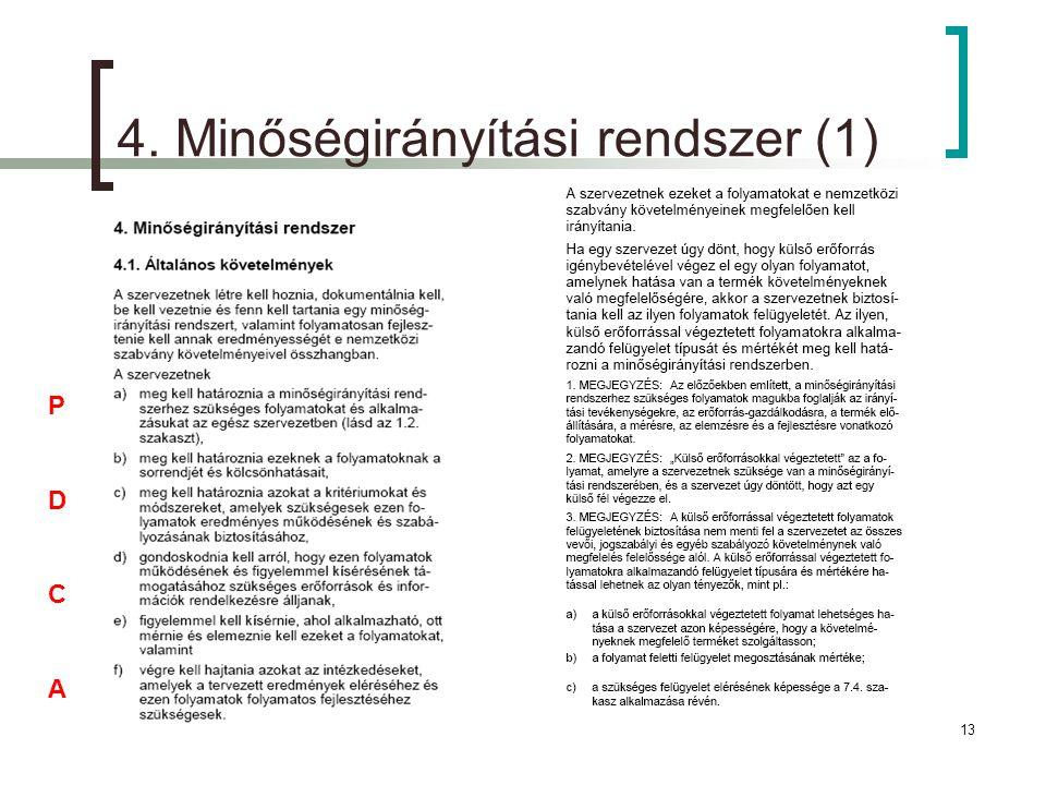 2011.10.07.13 4. Minőségirányítási rendszer (1) PDCAPDCA