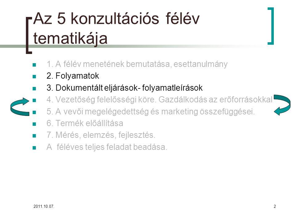 2011.10.07.2 Az 5 konzultációs félév tematikája 1. A félév menetének bemutatása, esettanulmány 2. Folyamatok 3. Dokumentált eljárások- folyamatleíráso