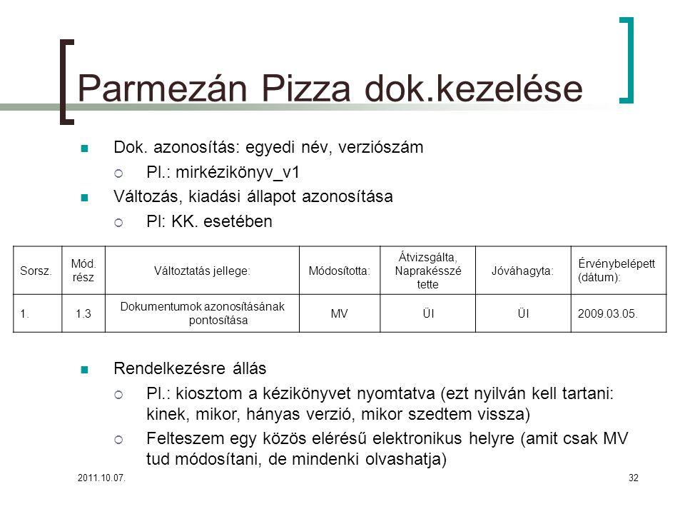 2011.10.07.32 Parmezán Pizza dok.kezelése Dok. azonosítás: egyedi név, verziószám  Pl.: mirkézikönyv_v1 Változás, kiadási állapot azonosítása  Pl: K