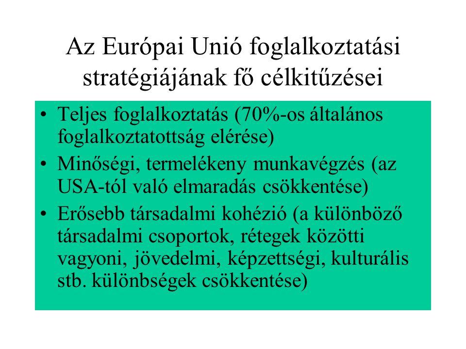 Az Európai Unió foglalkoztatási stratégiájának fő célkitűzései Teljes foglalkoztatás (70%-os általános foglalkoztatottság elérése) Minőségi, termeléke