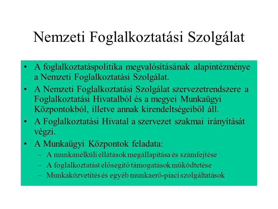 Nemzeti Foglalkoztatási Szolgálat A foglalkoztatáspolitika megvalósításának alapintézménye a Nemzeti Foglalkoztatási Szolgálat. A Nemzeti Foglalkoztat