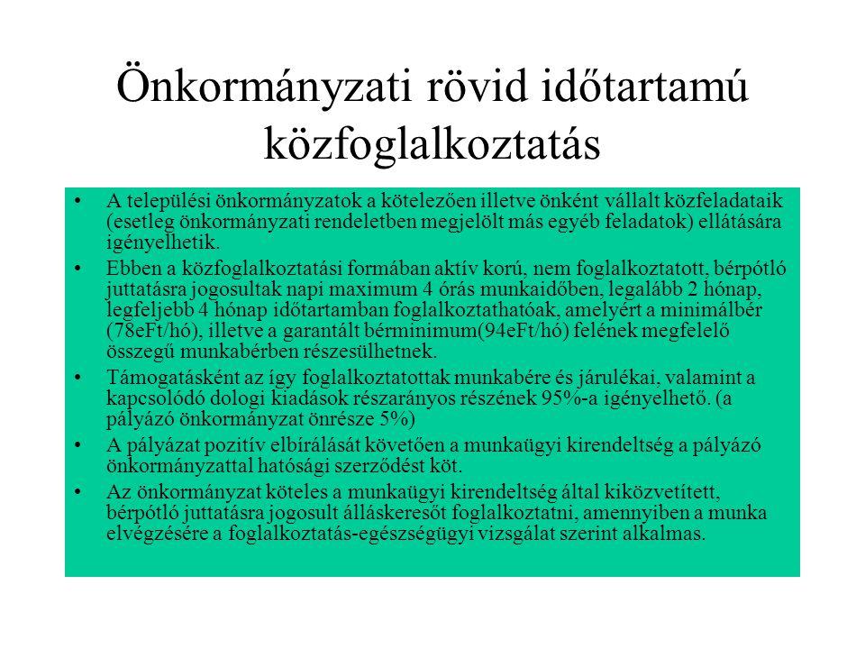 Önkormányzati rövid időtartamú közfoglalkoztatás A települési önkormányzatok a kötelezően illetve önként vállalt közfeladataik (esetleg önkormányzati