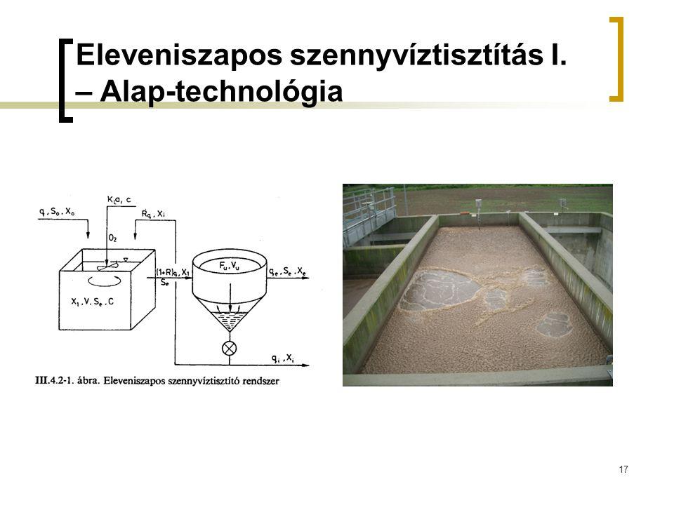 17 Eleveniszapos szennyvíztisztítás I. – Alap-technológia