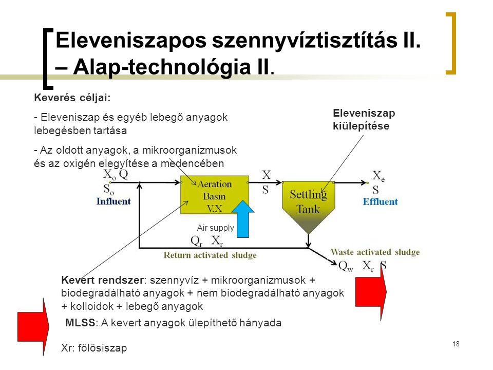 Eltérő tartózkodási idők Hidraulikus tartózkodási idő t: hidraulikus tartózkodási idő (d) V: reaktor térfogat (m 3 ) Q: szennyvíz hozam (hidraulikai- terhelés) (m 3 /d) Szilárd anyagok tartózkodási ideje (iszapkor) 19 θ C : iszapkor(d) V: reaktor térfogat (m 3 ) X: iszapkoncentráció a levegőztető medencében (g/L) Q w : fölösiszap hozam (L/d) X w : fölösiszap koncentráció (g/L) Q e : elfolyó vízhozam X e : elfolyó lebegő anyag koncentráció