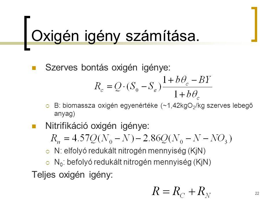 Tervezés során meghatározandó fő paraméterek Reaktor térfogat (V) Fölösiszap hozam(P x ) Oxigén igény (R) – oxigén beviteli kapacitás Recirkulációs arány (R) Utóülepítő mérete 23