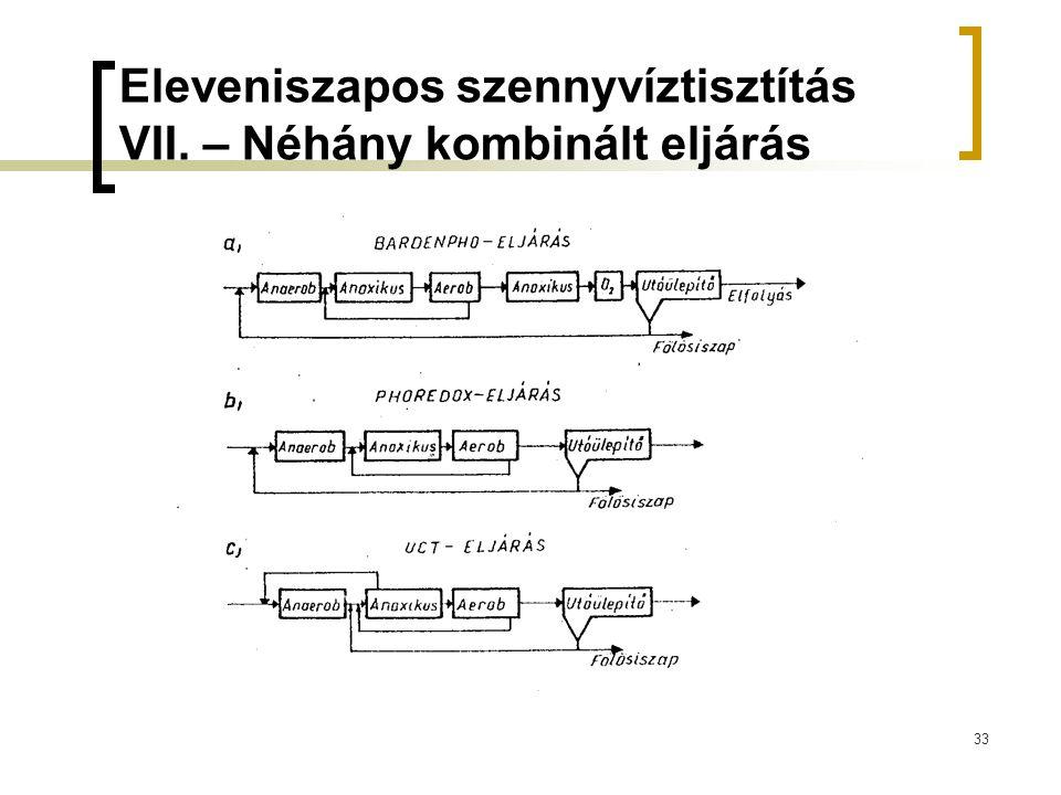 33 Eleveniszapos szennyvíztisztítás VII. – Néhány kombinált eljárás