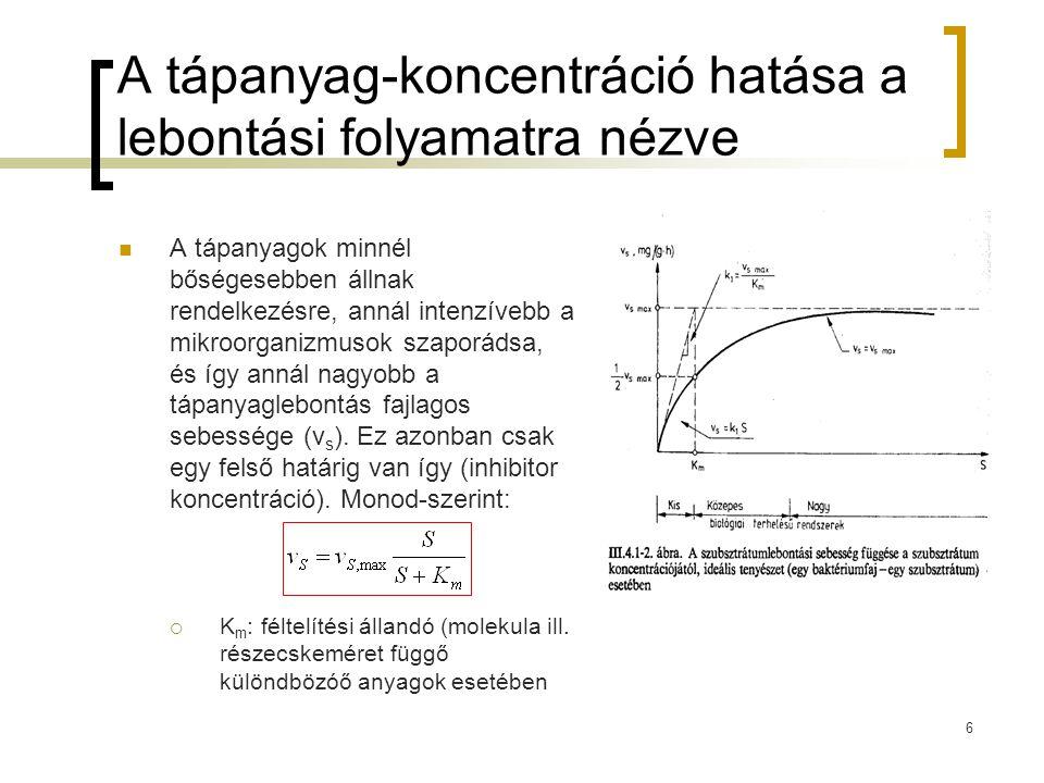 6 A tápanyag-koncentráció hatása a lebontási folyamatra nézve A tápanyagok minnél bőségesebben állnak rendelkezésre, annál intenzívebb a mikroorganizmusok szaporádsa, és így annál nagyobb a tápanyaglebontás fajlagos sebessége (v s ).