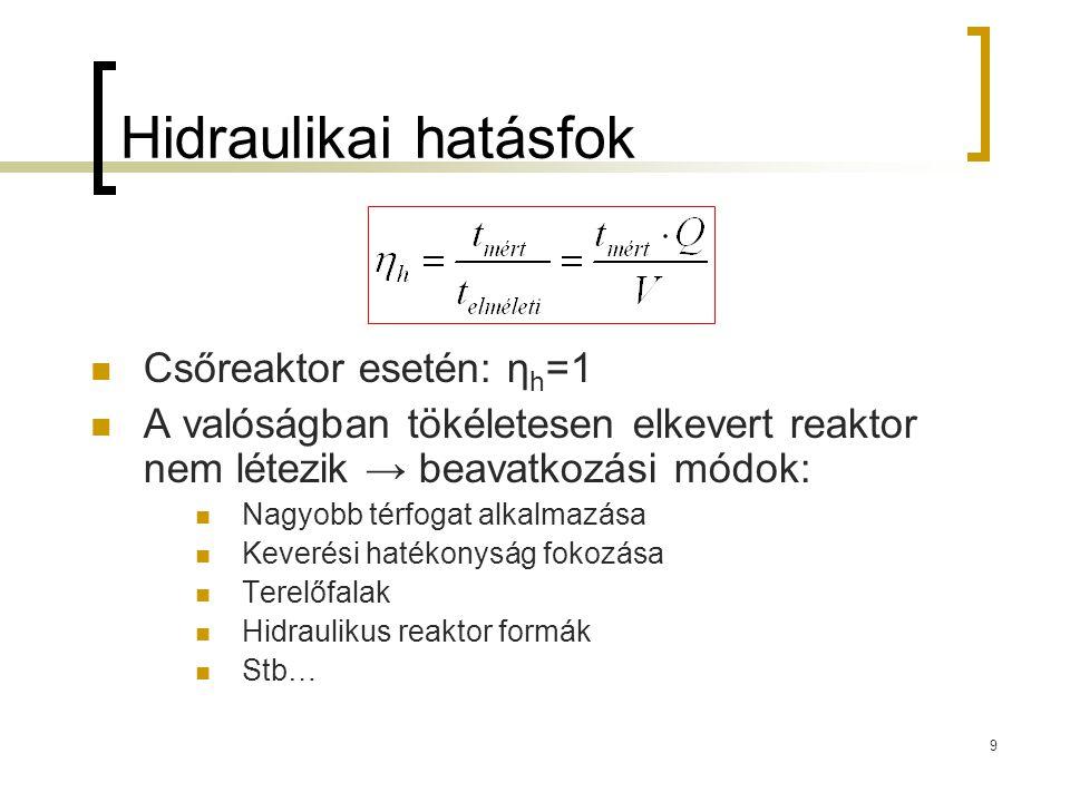 9 Hidraulikai hatásfok Csőreaktor esetén: η h =1 A valóságban tökéletesen elkevert reaktor nem létezik → beavatkozási módok: Nagyobb térfogat alkalmazása Keverési hatékonyság fokozása Terelőfalak Hidraulikus reaktor formák Stb…