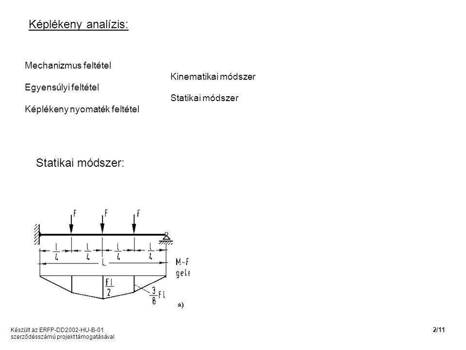 Képlékeny analízis: Mechanizmus feltétel Kinematikai módszer Egyensúlyi feltétel Statikai módszer Képlékeny nyomaték feltétel Statikai módszer: Készült az ERFP-DD2002-HU-B-01 szerződésszámú projekt támogatásával 2/11