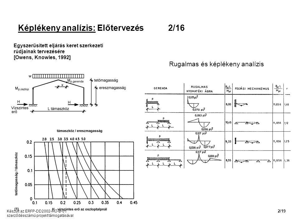 Képlékeny analízis: Előtervezés 2/16 Rugalmas és képlékeny analízis Egyszerűsített eljárás keret szerkezeti rúdjainak tervezésére [Owens, Knowles, 1992] Készült az ERFP-DD2002-HU-B-01 szerződésszámú projekt támogatásával 2/19