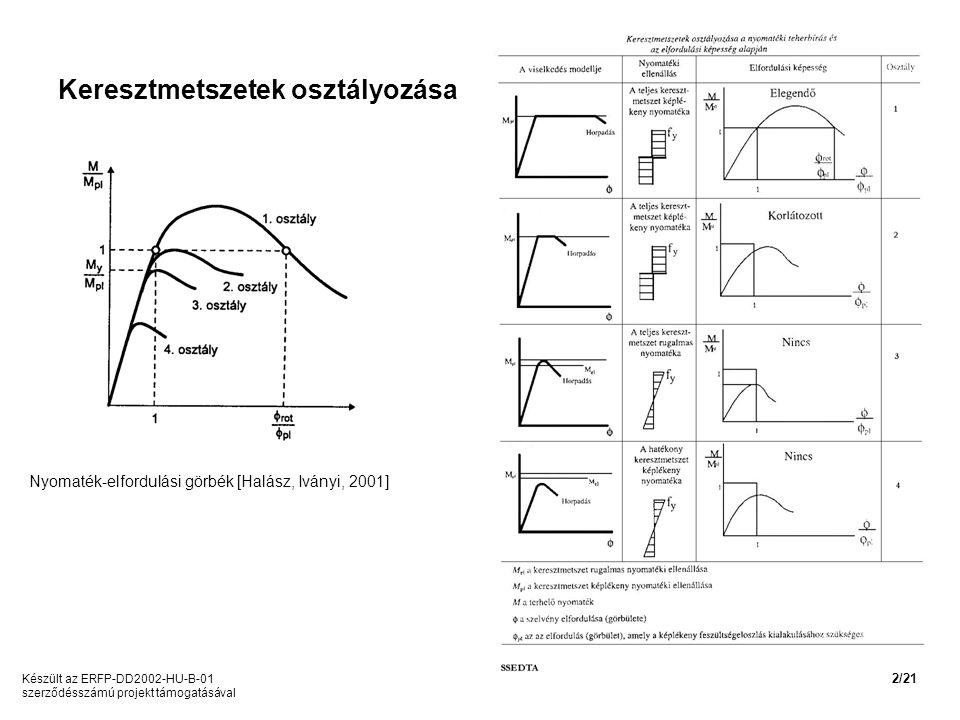 Keresztmetszetek osztályozása Nyomaték-elfordulási görbék [Halász, Iványi, 2001] Készült az ERFP-DD2002-HU-B-01 szerződésszámú projekt támogatásával 2/21