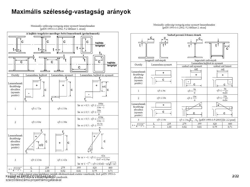 Maximális szélesség-vastagság arányok Készült az ERFP-DD2002-HU-B-01 szerződésszámú projekt támogatásával 2/22