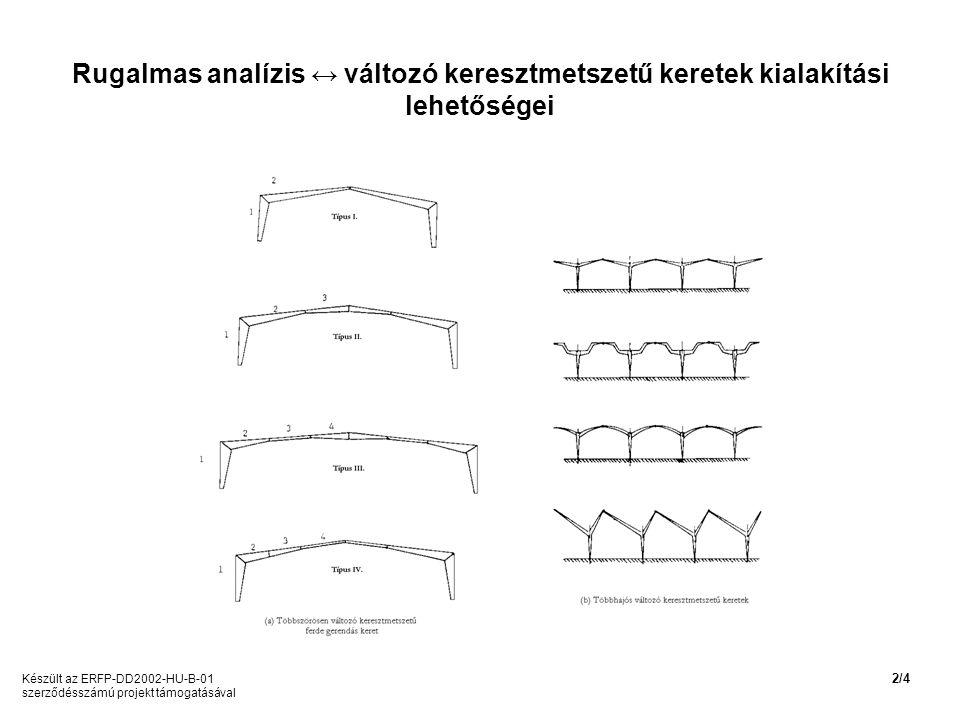 """Rugalmas analízis: PEB-System [Stahlban 1996] (Pre-Engineering Building-System) I.Acél anyag választék: - hengerelt lemezek - hidegen alakított szelvénye II.Gyártási folyamat: - hegesztett I szelvények - hidegen alakított rúdszelvények - hullámlemezek III.Tervezési folyamat: - """"egységesített szerkezeti megoldások - komplex vizsgálatok Készült az ERFP-DD2002-HU-B-01 szerződésszámú projekt támogatásával 2/5"""
