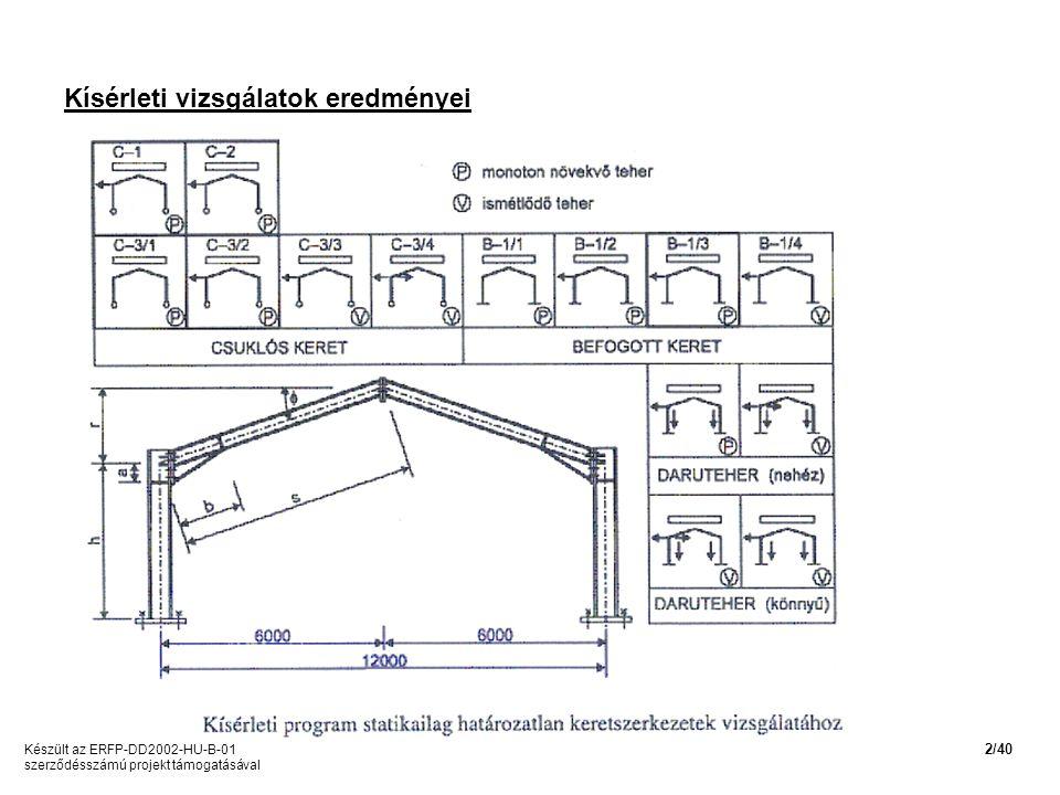 Kísérleti vizsgálatok eredményei Készült az ERFP-DD2002-HU-B-01 szerződésszámú projekt támogatásával 2/40