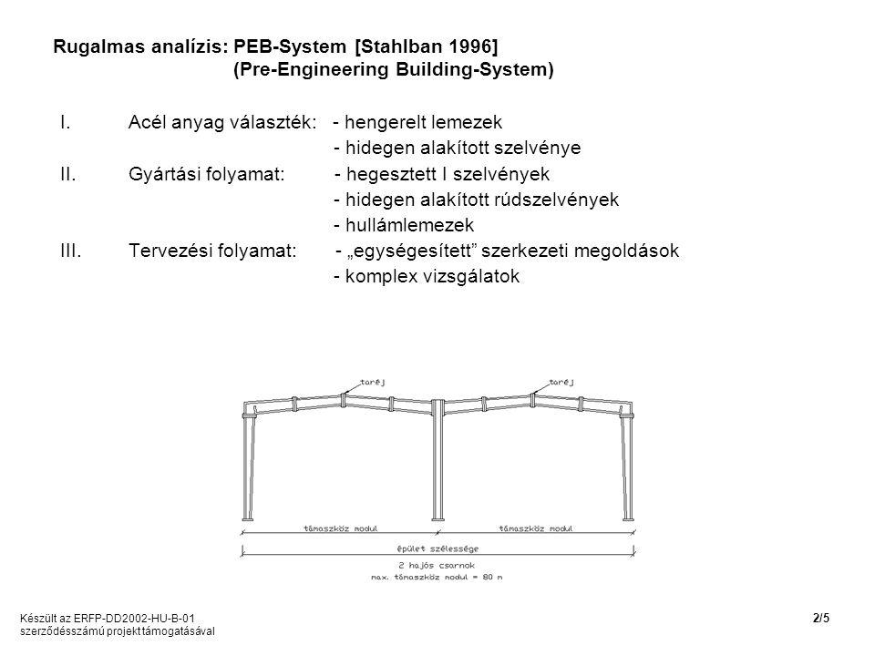 Képlékeny analízis Példa: Befogott keret ferde keretgerendával Készült az ERFP-DD2002-HU-B-01 szerződésszámú projekt támogatásával 2/16