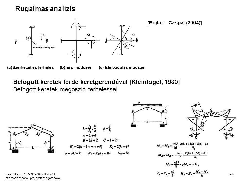 Képlékeny analízis Példa: Csuklós keret ferde keretgerendával KeresztmetszetAA1A1 BB1B1 B2B2 B3B3 CD3D3 D2D2 D1D1 DE1E1 E Törzstartó nyomatéki ábra 9660482712303 2748360 Reakció dinárok nyomatéki ábrája -96-93,3-90,7-78-65,3-52,7-40-28,7-17,3-65,32,70 Nyomatéki ábra 0-33,3-42,7-51-53,3-49,7-40-25,7-5,32153,338,70 Tönkremenetel feltételi egyenletei A:96-(M+12V+12H)=0 B2:12-(M+6V+2H)=-Mpl D:48-(M-12V+4H)=Mpl E:0-(M-12V+12H)=0 Megoldás: Mpl=53,3 M=40 12V=48 12H=8 Készült az ERFP-DD2002-HU-B-01 szerződésszámú projekt támogatásával 2/17