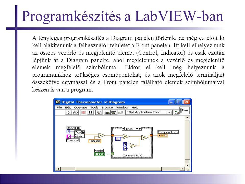 Programkészítés a LabVIEW-ban A tényleges programkészítés a Diagram panelen történik, de még ez előtt ki kell alakítanunk a felhasználói felületet a F