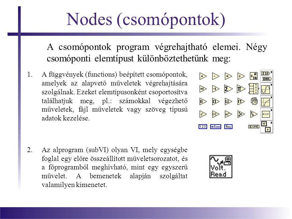 Nodes (csomópontok) A csomópontok program végrehajtható elemei. Négy csomóponti elemtípust különböztethetünk meg: 1.A függvények (functions) beépített