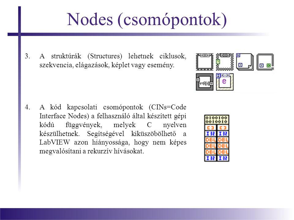 Nodes (csomópontok) 3.A struktúrák (Structures) lehetnek ciklusok, szekvencia, elágazások, képlet vagy esemény. 4.A kód kapcsolati csomópontok (CINs=C