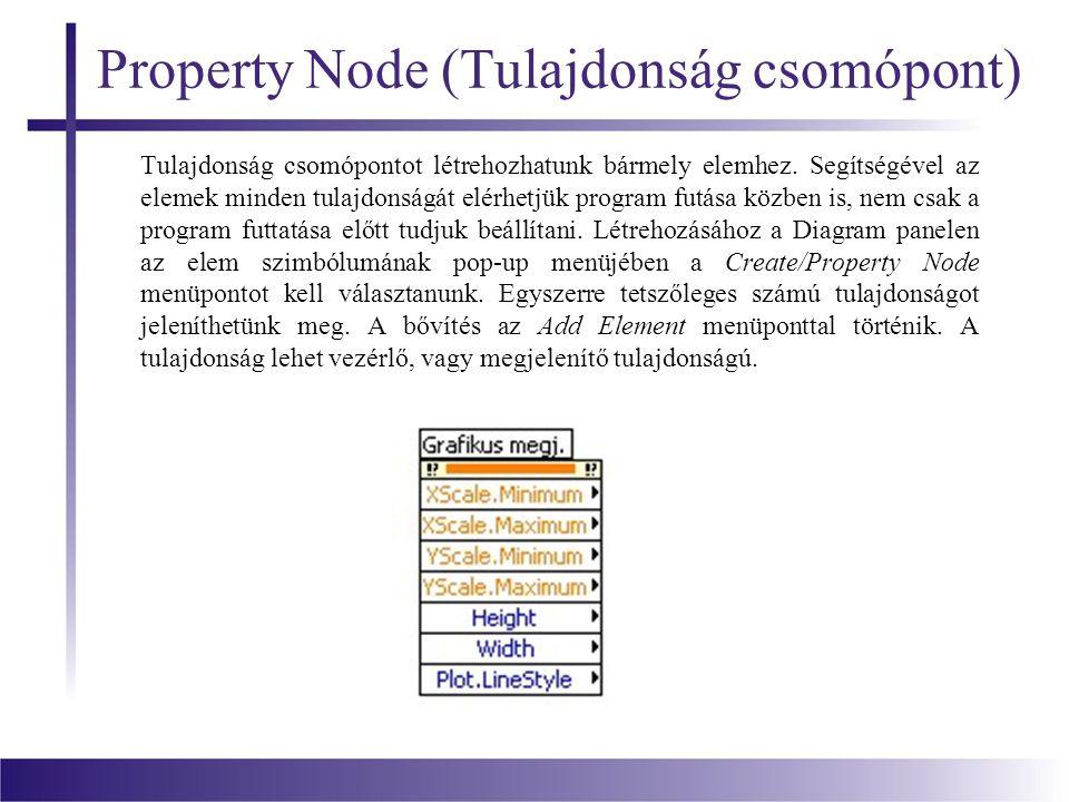 Property Node (Tulajdonság csomópont) Tulajdonság csomópontot létrehozhatunk bármely elemhez. Segítségével az elemek minden tulajdonságát elérhetjük p