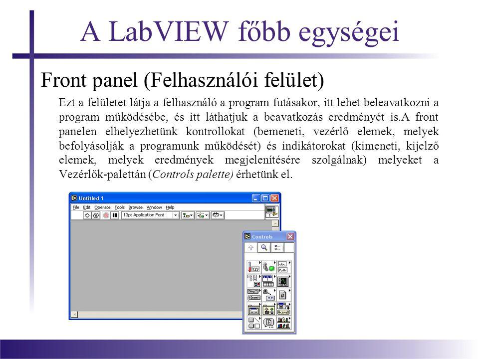 A LabVIEW főbb egységei Diagram panel (Programozói felület) A programkészítés grafikus elemek segítségével történik.