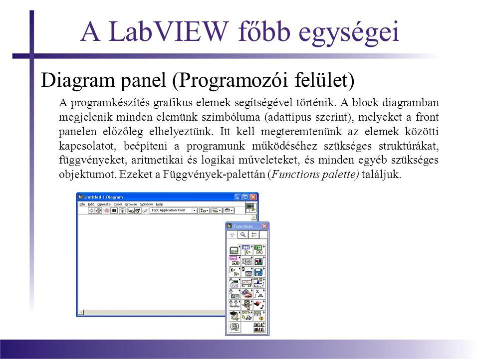 A LabVIEW főbb egységei Diagram panel (Programozói felület) A programkészítés grafikus elemek segítségével történik. A block diagramban megjelenik min