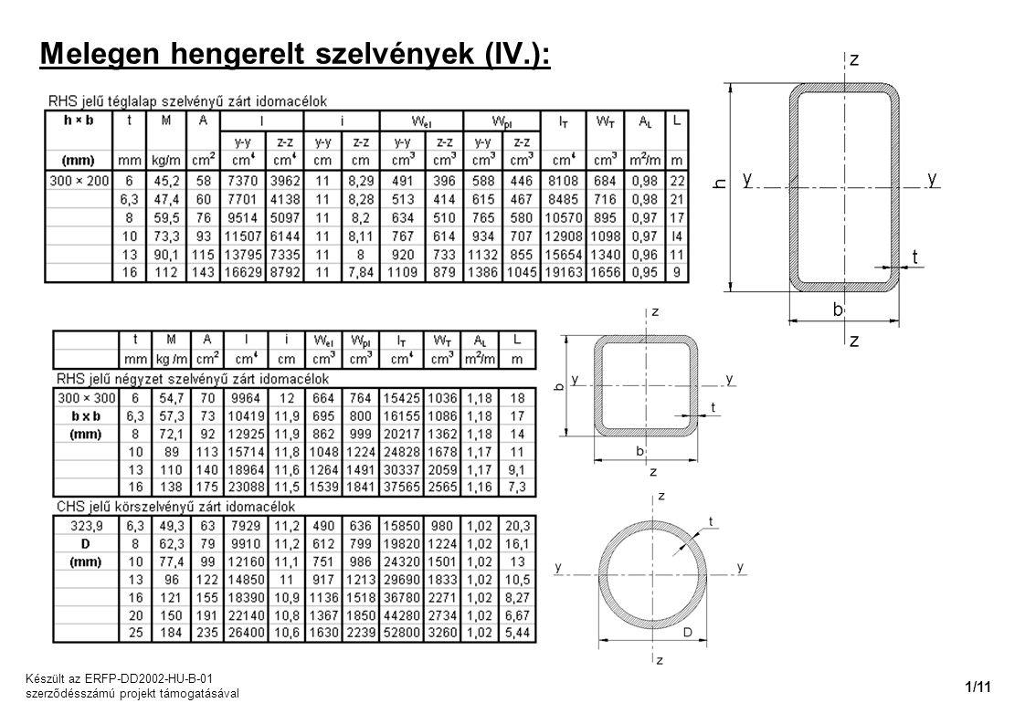 Melegen hengerelt szelvények (IV.): Készült az ERFP-DD2002-HU-B-01 szerződésszámú projekt támogatásával 1/11