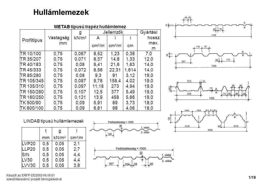 Hullámlemezek METAB típusú trapéz hullámlemez Profiltípus Vastagság mm gJellemzők Gyártási hossz max. m kN/m 2 AIi cm 2 /mcm 4 /mcm TR 10/1000,750,067