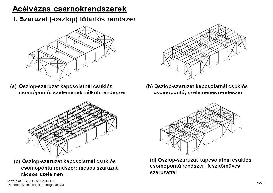 Acélvázas csarnokrendszerek I. Szaruzat (-oszlop) főtartós rendszer (a)Oszlop-szaruzat kapcsolatnál csuklós csomópontú, szelemenek nélküli rendeszer (
