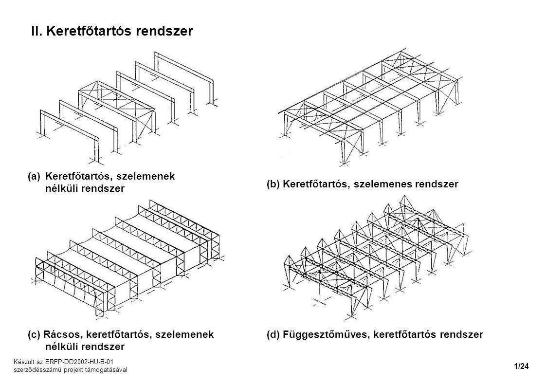 II. Keretfőtartós rendszer (a)Keretfőtartós, szelemenek nélküli rendszer (b) Keretfőtartós, szelemenes rendszer (c) Rácsos, keretfőtartós, szelemenek