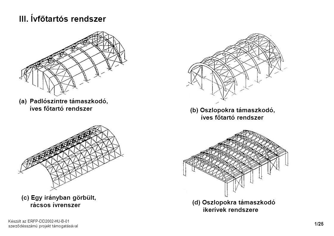 III. Ívfőtartós rendszer (a)Padlószintre támaszkodó, íves főtartó rendszer (b) Oszlopokra támaszkodó, íves főtartó rendszer (c) Egy irányban görbült,