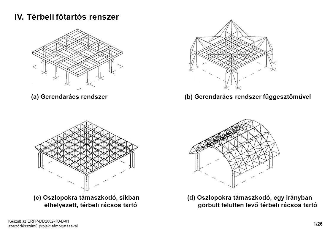 IV. Térbeli főtartós renszer (a) Gerendarács rendszer(b) Gerendarács rendszer függesztőművel (c) Oszlopokra támaszkodó, síkban elhelyezett, térbeli rá