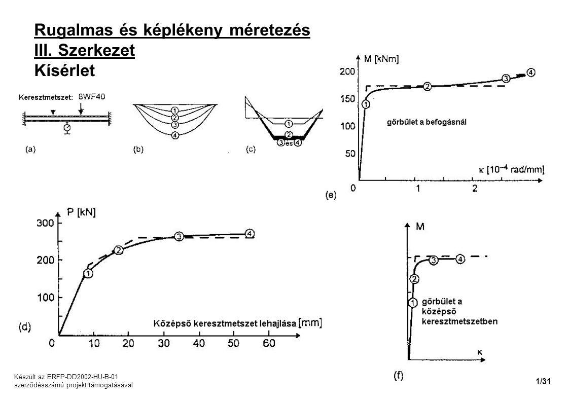 Rugalmas és képlékeny méretezés III. Szerkezet Kísérlet Készült az ERFP-DD2002-HU-B-01 szerződésszámú projekt támogatásával 1/31